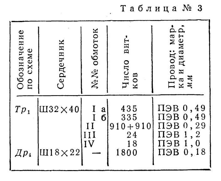 намоточные данные трансформатора питания tab3