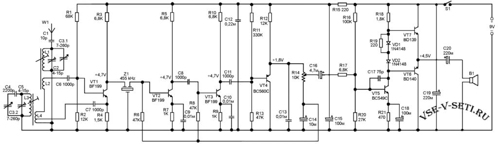 Коротковолновый радиовещательный приемник